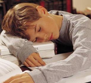 10 распространенных типов расстройств сна