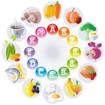 Какие витамины нужны для кожи
